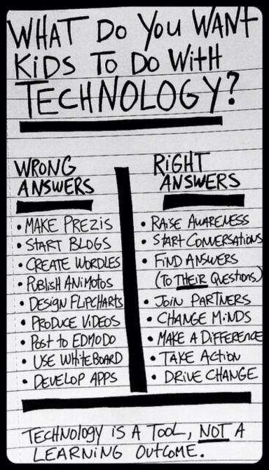 Tech right and wrong